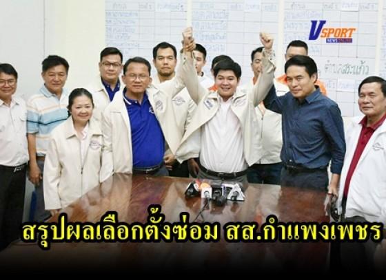 กำแพงเพชร-สรุปผลเลือกตั้งซ่อม สส.กำแพงเพชร พลังประชารัฐโค่นเพื่อไทย เข้าสภา (มีคลิป)